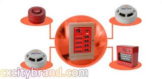 Yangın alarm sistemleri, Yangın Algılama Sistemleri, Analog Adresli Yangın alarm panelleri